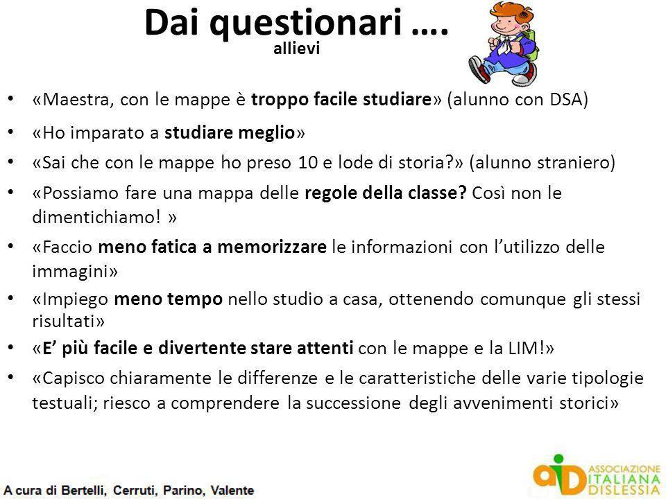 Dai questionari …. allievi «Maestra, con le mappe è troppo facile studiare» (alunno con DSA) «Ho imparato a studiare meglio» «Sai che con le mappe ho