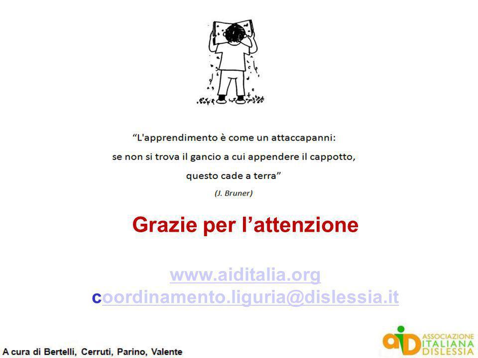 Grazie per l'attenzione www.aiditalia.org coordinamento.liguria@dislessia.itoordinamento.liguria@dislessia.it
