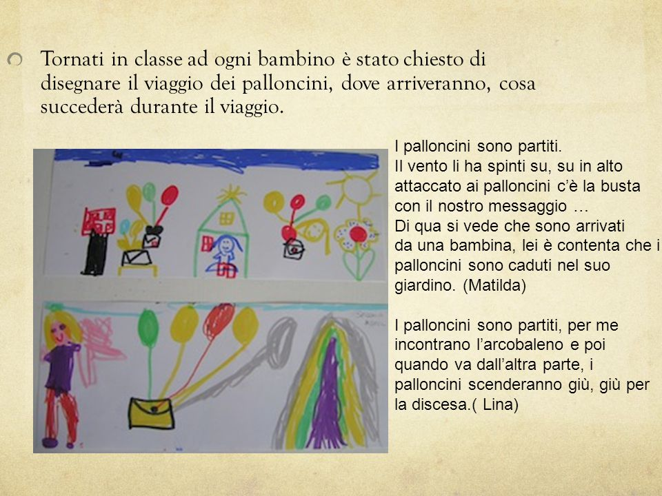 Tornati in classe ad ogni bambino è stato chiesto di disegnare il viaggio dei palloncini, dove arriveranno, cosa succederà durante il viaggio. I pallo