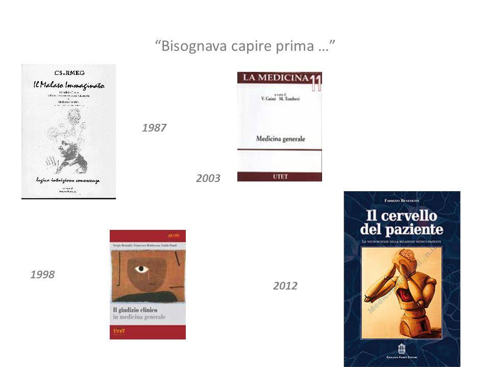 Bisognava capire prima … 1987 1998 2003 2012