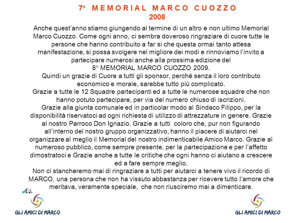 Anche quest'anno stiamo giungendo al termine di un altro e non ultimo Memorial Marco Cuozzo.