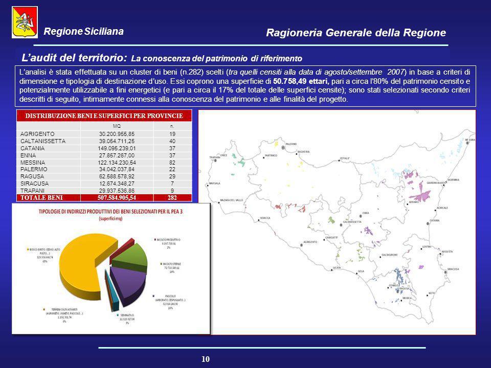 Regione Siciliana Ragioneria Generale della Regione 10 L'audit del territorio: La conoscenza del patrimonio di riferimento L'analisi è stata effettuat