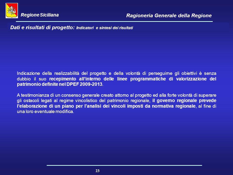 Regione Siciliana Ragioneria Generale della Regione 23 Politica di intervento in ambito energetico / ambientale : La vocazione territoriale nella poli