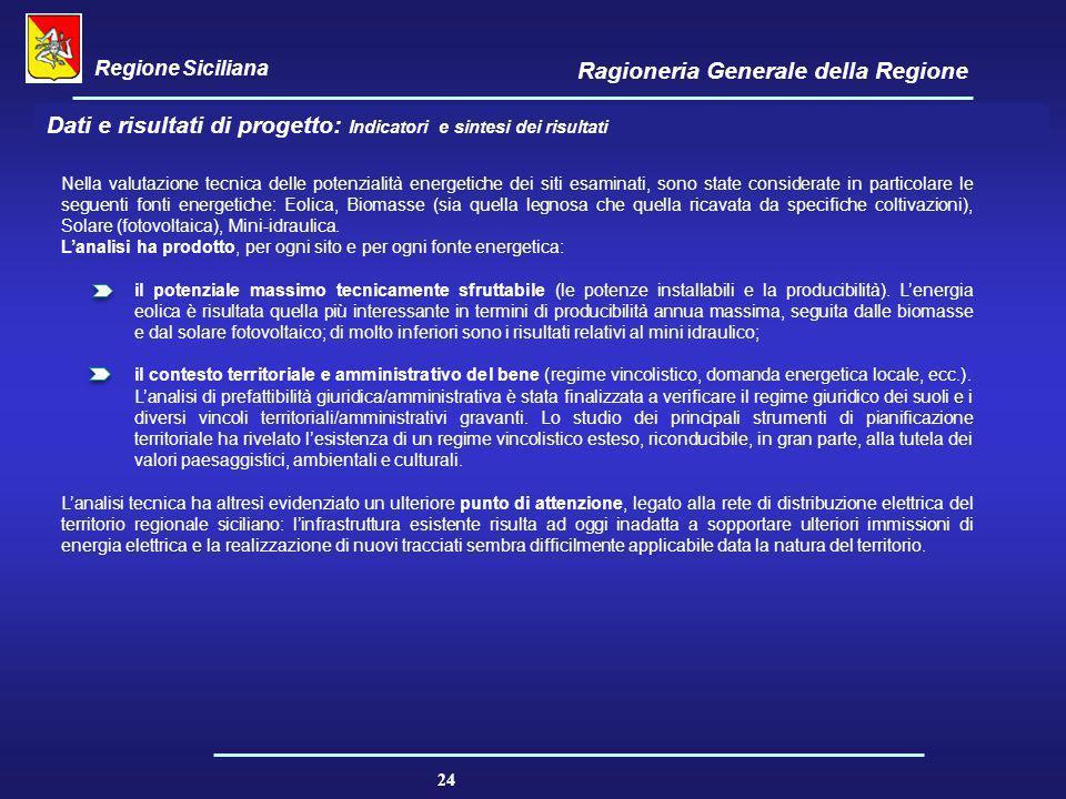 Regione Siciliana Ragioneria Generale della Regione 24 Politica di intervento in ambito energetico / ambientale : La vocazione territoriale nella poli