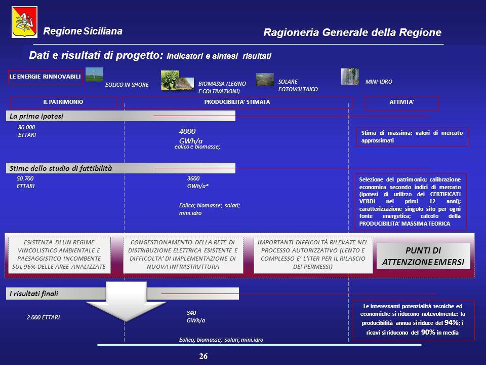 Regione Siciliana Ragioneria Generale della Regione 26 La prima ipotesi LE ENERGIE RINNOVABILI IL PATRIMONIO BIOMASSA (LEGNO E COLTIVAZIONI) EOLICO IN