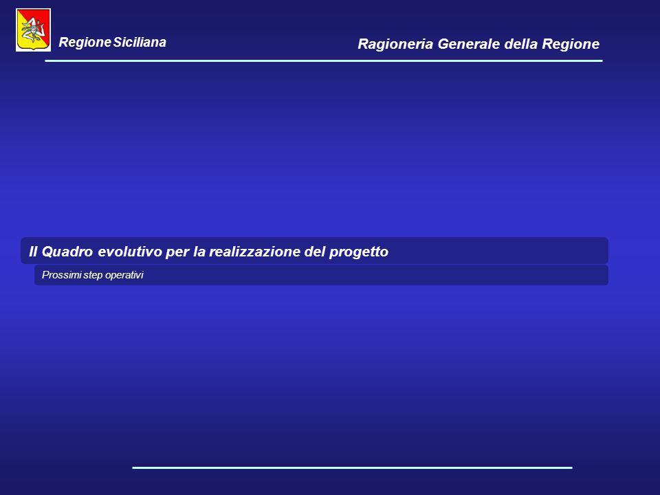 Il Quadro evolutivo per la realizzazione del progetto Prossimi step operativi Regione Siciliana Ragioneria Generale della Regione