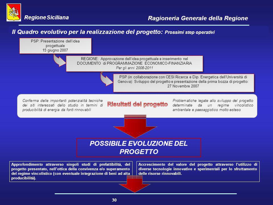Regione Siciliana Ragioneria Generale della Regione Il Quadro evolutivo per la realizzazione del progetto: Prossimi step operativi 30 PSP (in collabor