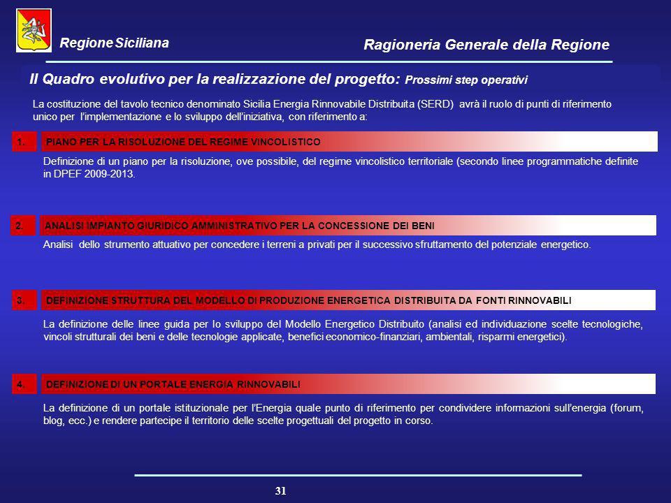 Regione Siciliana Ragioneria Generale della Regione 31 PIANO PER LA RISOLUZIONE DEL REGIME VINCOLISTICO DEFINIZIONE STRUTTURA DEL MODELLO DI PRODUZION