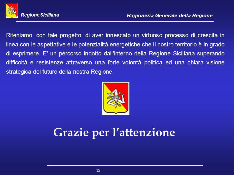 Regione Siciliana Ragioneria Generale della Regione 32 Riteniamo, con tale progetto, di aver innescato un virtuoso processo di crescita in linea con l