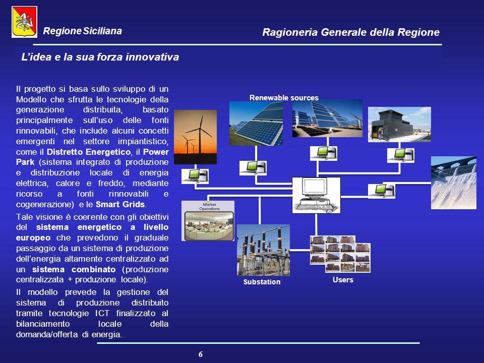 Regione Siciliana Ragioneria Generale della Regione Il progetto si basa sullo sviluppo di un Modello che sfrutta le tecnologie della generazione distr