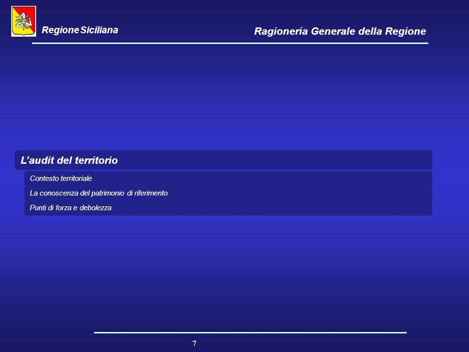 Regione Siciliana Ragioneria Generale della Regione 7 L'audit del territorio Contesto territoriale La conoscenza del patrimonio di riferimento Punti d