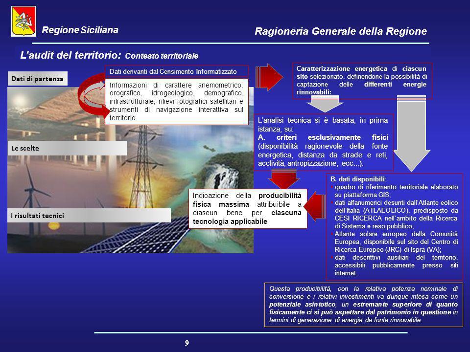 Regione Siciliana Ragioneria Generale della Regione 9 L'audit del territorio: Contesto territoriale Dati di partenza Dati derivanti dal Censimento Inf