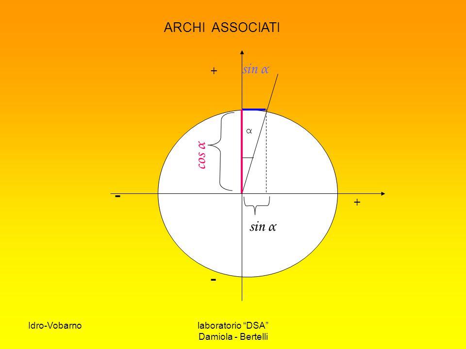 """Idro-Vobarnolaboratorio """"DSA"""" Damiola - Bertelli + + - - α ARCHI ASSOCIATI cos α sin α"""