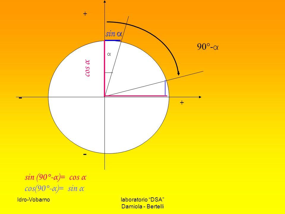 "Idro-Vobarnolaboratorio ""DSA"" Damiola - Bertelli + + - - α 90°- α sin (90°-α)= cos α sin α cos α cos(90°-α)= sin α"