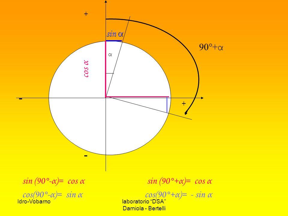 "Idro-Vobarnolaboratorio ""DSA"" Damiola - Bertelli + + - - α 90°+ α sin (90°-α)= cos α sin α cos α cos(90°-α)= sin α sin (90°+α)= cos α cos(90°+α)= - si"