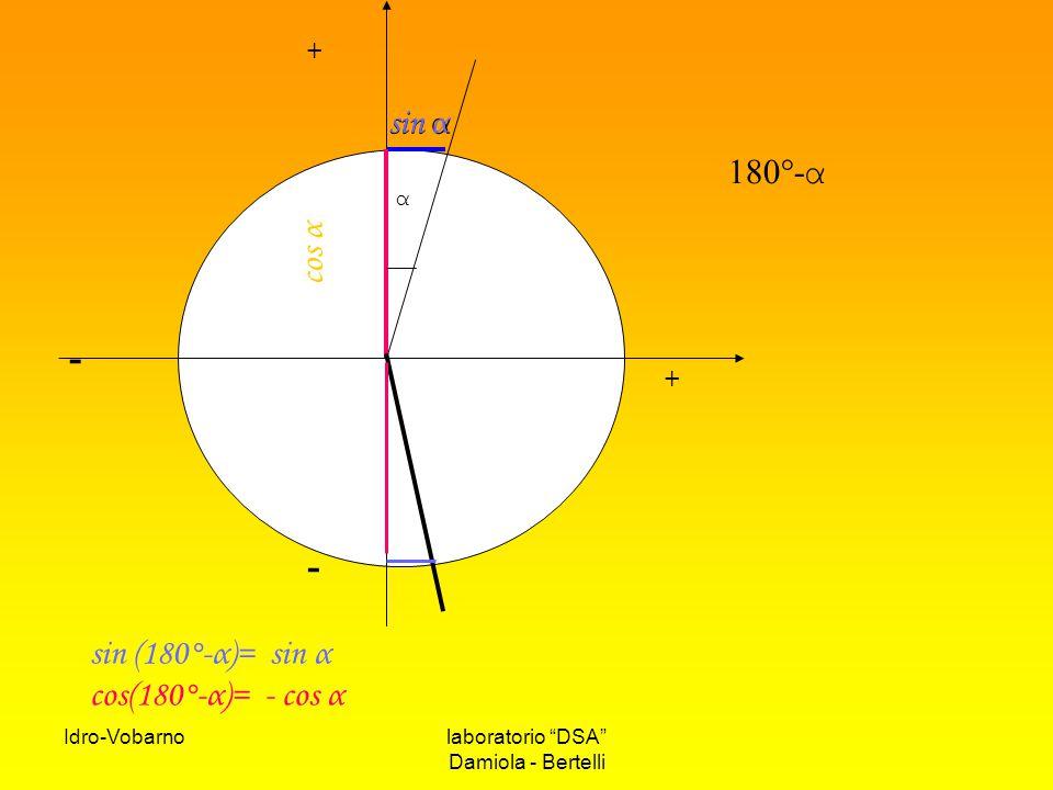 """Idro-Vobarnolaboratorio """"DSA"""" Damiola - Bertelli + + - - α 180°- α sin (180°-α)= sin α sin α cos α cos(180°-α)= - cos α"""