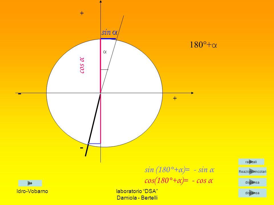 "Idro-Vobarnolaboratorio ""DSA"" Damiola - Bertelli + + - - α 180°+ α sin α cos α sin (180°+α)= - sin α cos(180°+α)= - cos α A4 Reazioni vincolari dispen"
