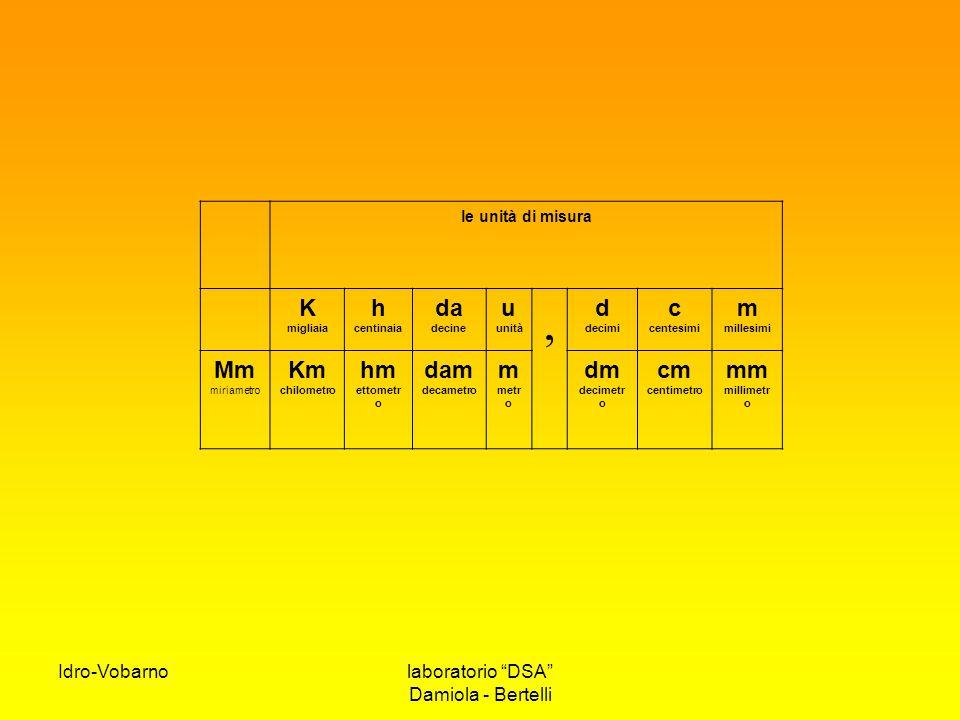 """Idro-Vobarnolaboratorio """"DSA"""" Damiola - Bertelli le unità di misura K migliaia h centinaia da decine u unità, d decimi c centesimi m millesimi Mm miri"""