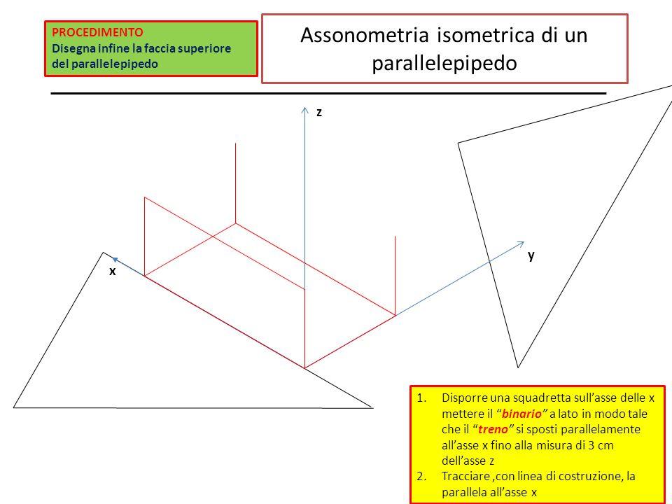 Assonometria isometrica di un parallelepipedo 1.Disporre una squadretta sull'asse delle x mettere il binario a lato in modo tale che il treno si sposti parallelamente all'asse x fino alla misura di 3 cm dell'asse z 2.Tracciare,con linea di costruzione, la parallela all'asse x z y x PROCEDIMENTO Disegna infine la faccia superiore del parallelepipedo
