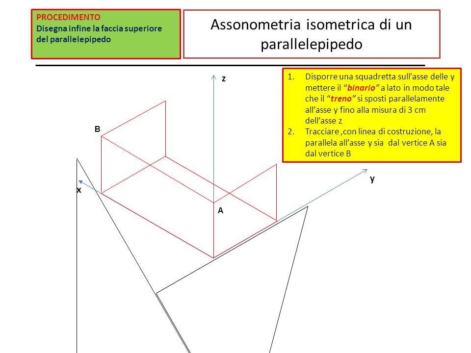 Assonometria isometrica di un parallelepipedo 1.Disporre una squadretta sull'asse delle y mettere il binario a lato in modo tale che il treno si sposti parallelamente all'asse y fino alla misura di 3 cm dell'asse z 2.Tracciare,con linea di costruzione, la parallela all'asse y sia dal vertice A sia dal vertice B z y x PROCEDIMENTO Disegna infine la faccia superiore del parallelepipedo A B