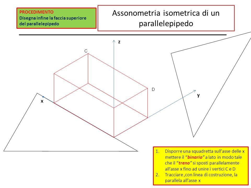 Assonometria isometrica di un parallelepipedo 1.Disporre una squadretta sull'asse delle x mettere il binario a lato in modo tale che il treno si sposti parallelamente all'asse x fino ad unire i vertici C e D 2.Tracciare,con linea di costruzione, la parallela all'asse x z y x PROCEDIMENTO Disegna infine la faccia superiore del parallelepipedo C D