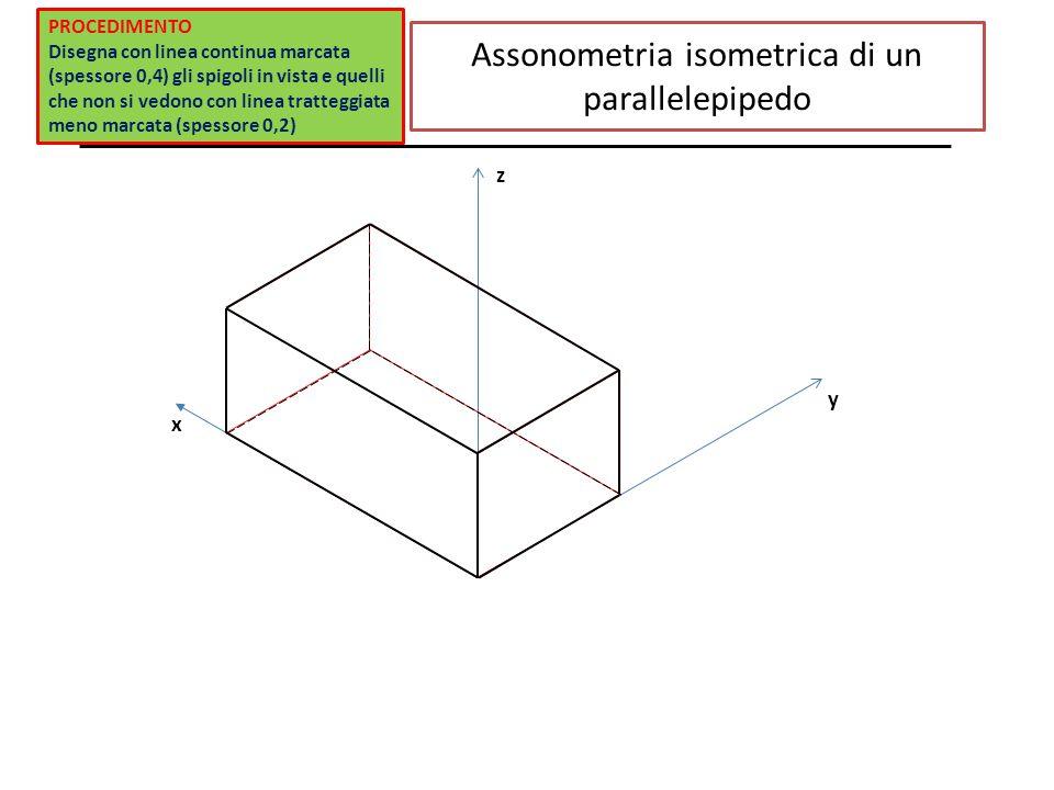 Assonometria isometrica di un parallelepipedo z y x PROCEDIMENTO Disegna con linea continua marcata (spessore 0,4) gli spigoli in vista e quelli che non si vedono con linea tratteggiata meno marcata (spessore 0,2)