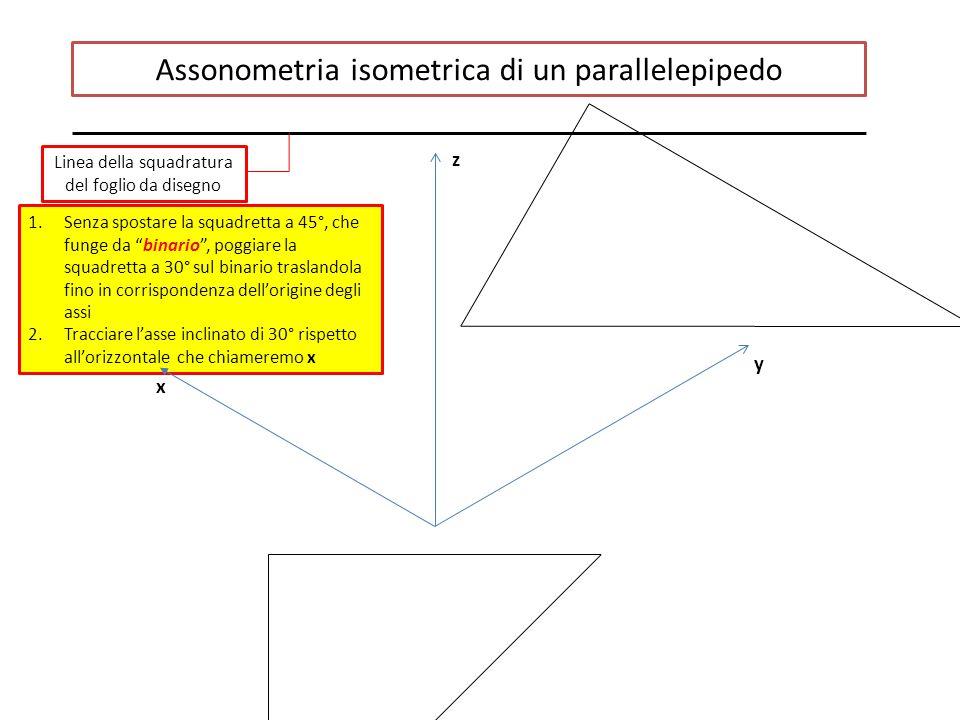 Assonometria isometrica di un parallelepipedo Linea della squadratura del foglio da disegno 1.Senza spostare la squadretta a 45°, che funge da binario , poggiare la squadretta a 30° sul binario traslandola fino in corrispondenza dell'origine degli assi 2.Tracciare l'asse inclinato di 30° rispetto all'orizzontale che chiameremo x z y x