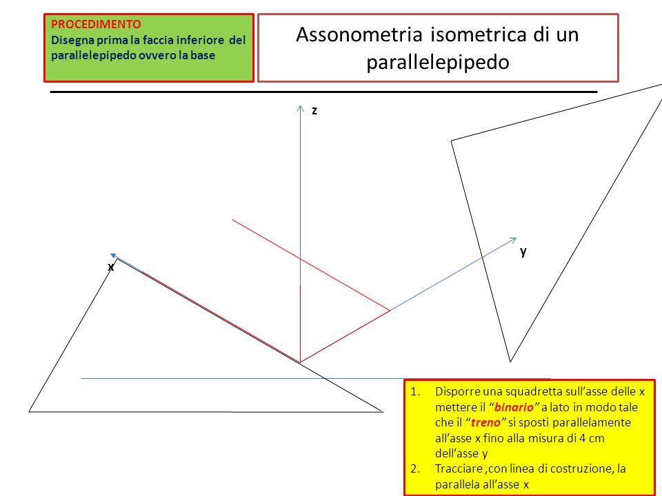 Assonometria isometrica di un parallelepipedo 1.Disporre una squadretta sull'asse delle x mettere il binario a lato in modo tale che il treno si sposti parallelamente all'asse x fino alla misura di 4 cm dell'asse y 2.Tracciare,con linea di costruzione, la parallela all'asse x z y x PROCEDIMENTO Disegna prima la faccia inferiore del parallelepipedo ovvero la base