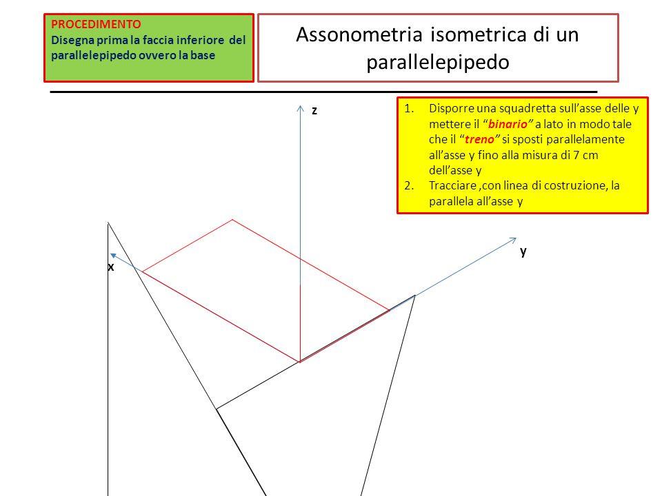 Assonometria isometrica di un parallelepipedo 1.Disporre una squadretta sull'asse delle y mettere il binario a lato in modo tale che il treno si sposti parallelamente all'asse y fino alla misura di 7 cm dell'asse y 2.Tracciare,con linea di costruzione, la parallela all'asse y z y x PROCEDIMENTO Disegna prima la faccia inferiore del parallelepipedo ovvero la base