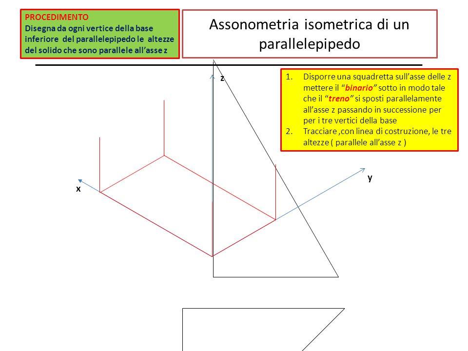 Assonometria isometrica di un parallelepipedo 1.Disporre una squadretta sull'asse delle z mettere il binario sotto in modo tale che il treno si sposti parallelamente all'asse z passando in successione per per i tre vertici della base 2.Tracciare,con linea di costruzione, le tre altezze ( parallele all'asse z ) z y x PROCEDIMENTO Disegna da ogni vertice della base inferiore del parallelepipedo le altezze del solido che sono parallele all'asse z