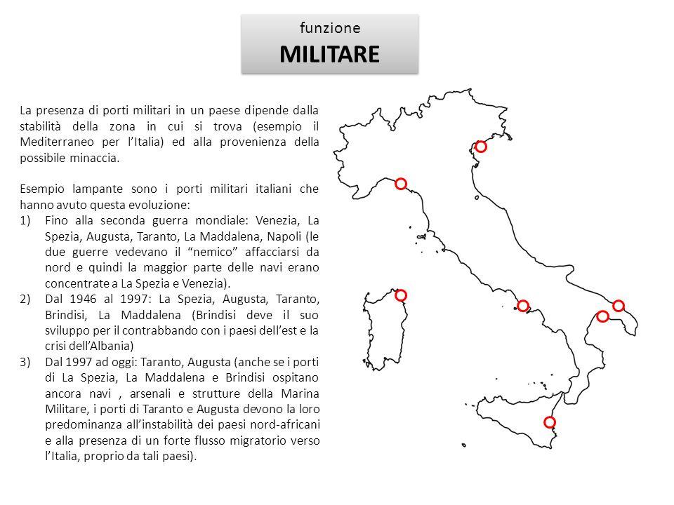 funzione MILITARE funzione MILITARE La presenza di porti militari in un paese dipende dalla stabilità della zona in cui si trova (esempio il Mediterra