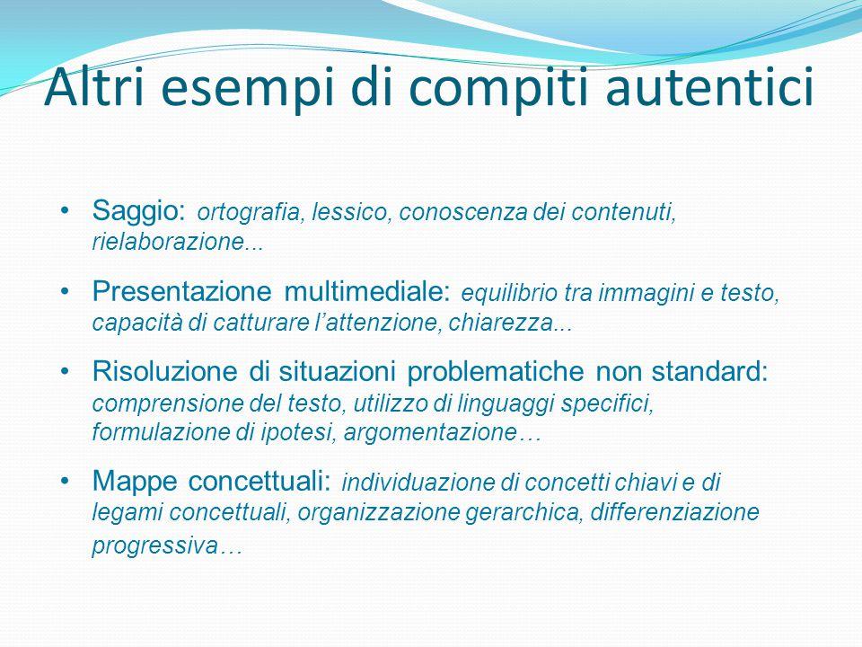 Altri esempi di compiti autentici Saggio: ortografia, lessico, conoscenza dei contenuti, rielaborazione... Presentazione multimediale: equilibrio tra