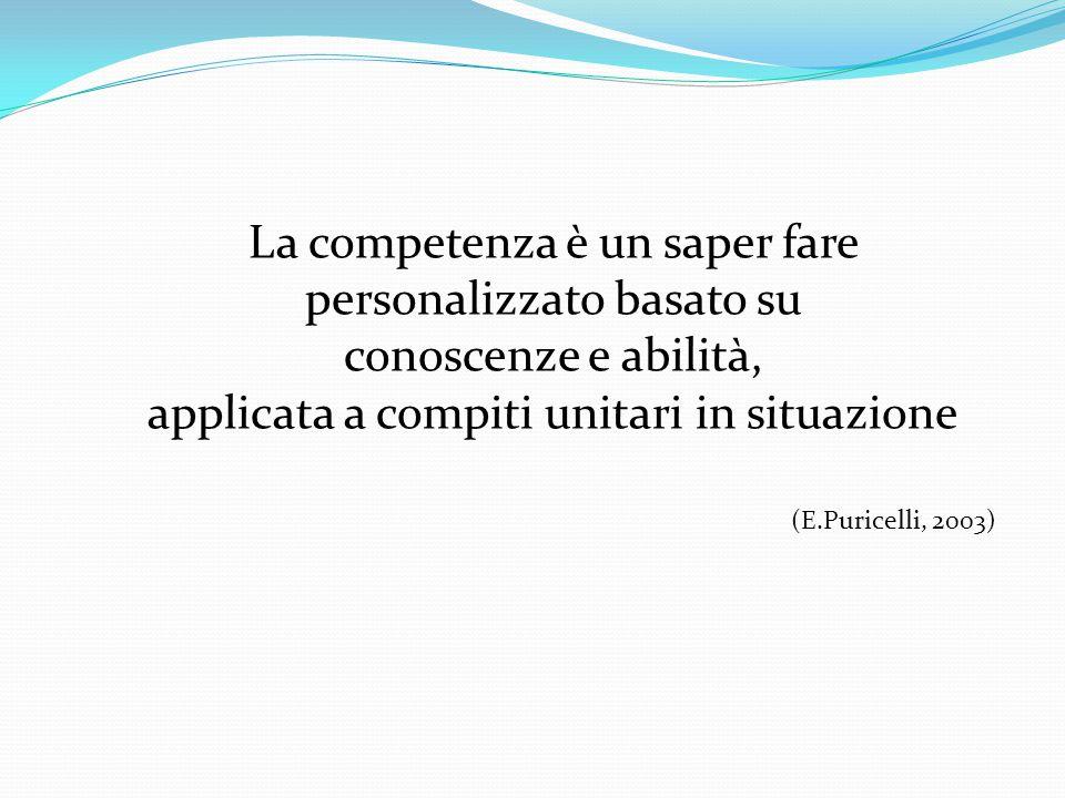 La competenza è un saper fare personalizzato basato su conoscenze e abilità, applicata a compiti unitari in situazione (E.Puricelli, 2003)