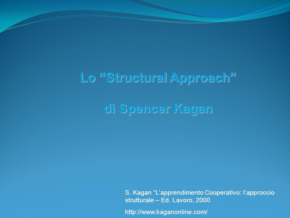 """Lo """"Structural Approach"""" di Spencer Kagan S. Kagan """"L'apprendimento Cooperativo: l'approccio strutturale – Ed. Lavoro, 2000 http://www.kaganonline.com"""