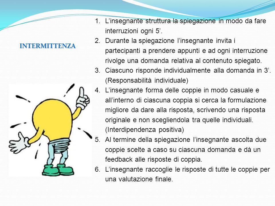 1.L'insegnante struttura la spiegazione in modo da fare interruzioni ogni 5'.