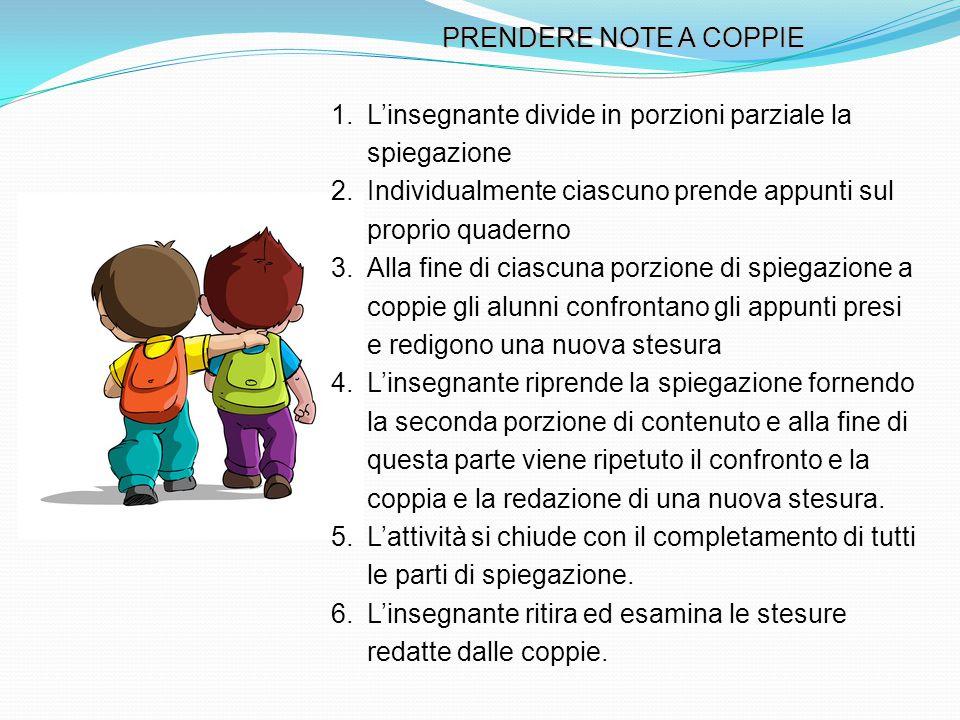 PRENDERE NOTE A COPPIE 1.L'insegnante divide in porzioni parziale la spiegazione 2.Individualmente ciascuno prende appunti sul proprio quaderno 3.Alla