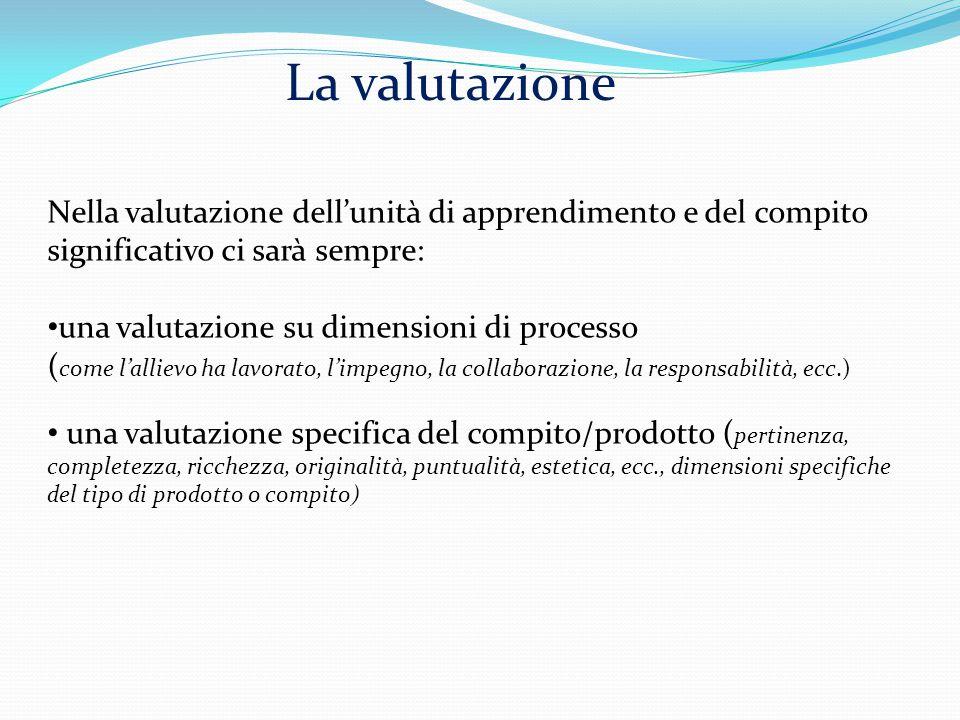 Nella valutazione dell'unità di apprendimento e del compito significativo ci sarà sempre: una valutazione su dimensioni di processo ( come l'allievo h