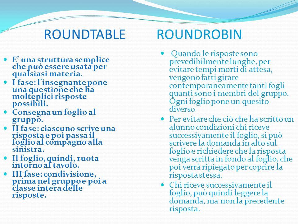 ROUNDTABLE ROUNDROBIN E' una struttura semplice che può essere usata per qualsiasi materia. I fase: l'insegnante pone una questione che ha molteplici