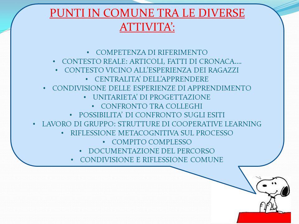 PUNTI IN COMUNE TRA LE DIVERSE ATTIVITA': COMPETENZA DI RIFERIMENTO CONTESTO REALE: ARTICOLI, FATTI DI CRONACA….