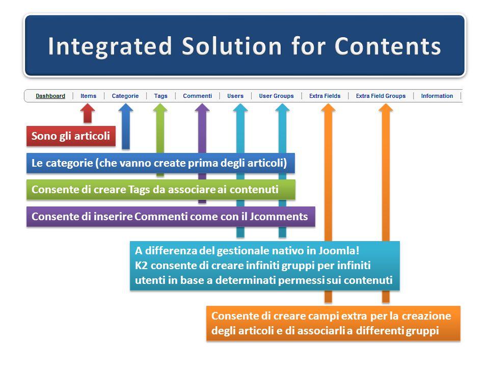 Sono gli articoli Le categorie (che vanno create prima degli articoli) Consente di creare Tags da associare ai contenuti Consente di inserire Commenti come con il Jcomments A differenza del gestionale nativo in Joomla.