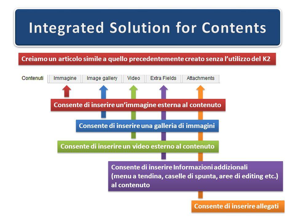 Creiamo un articolo simile a quello precedentemente creato senza l'utilizzo del K2 Consente di inserire un'immagine esterna al contenuto Consente di inserire una galleria di immagini Consente di inserire un video esterno al contenuto Consente di inserire Informazioni addizionali (menu a tendina, caselle di spunta, aree di editing etc.) al contenuto Consente di inserire Informazioni addizionali (menu a tendina, caselle di spunta, aree di editing etc.) al contenuto Consente di inserire allegati