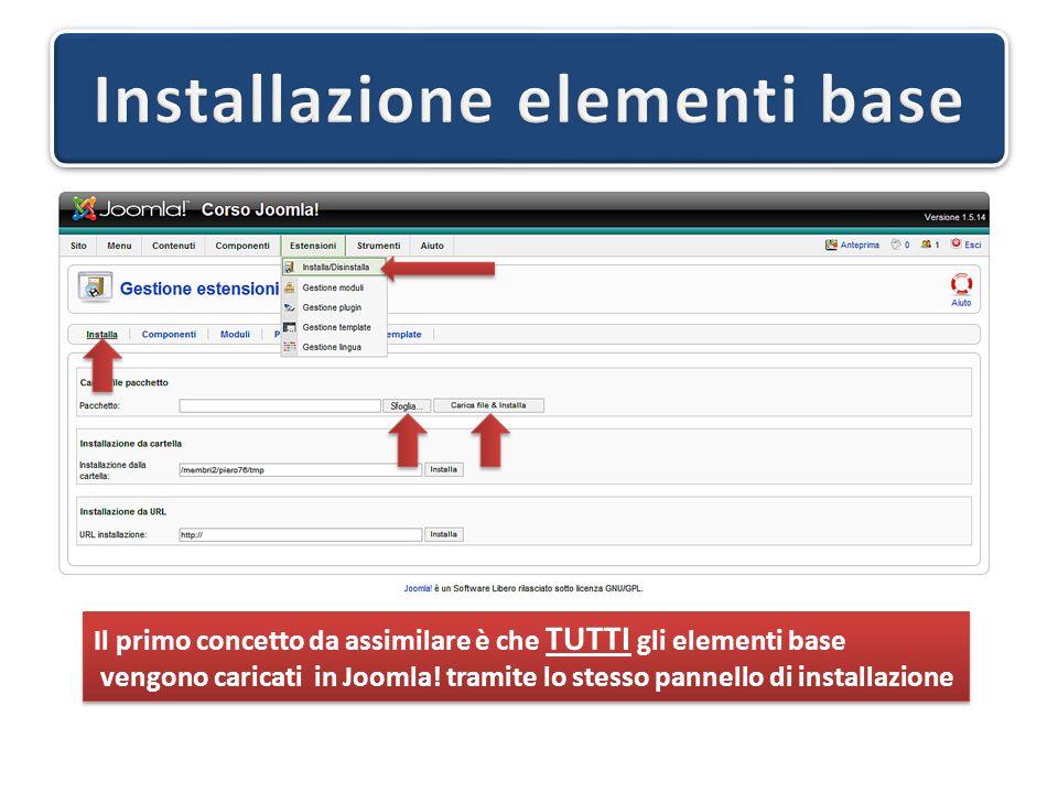 Il primo concetto da assimilare è che TUTTI gli elementi base vengono caricati in Joomla! tramite lo stesso pannello di installazione Il primo concett