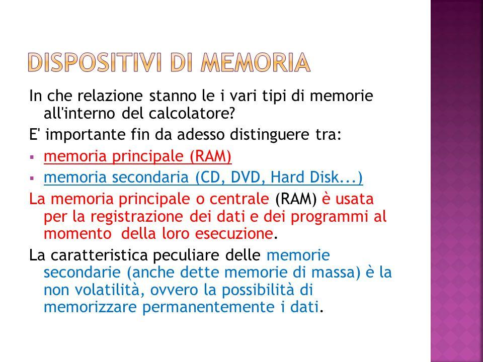 In che relazione stanno le i vari tipi di memorie all'interno del calcolatore? E' importante fin da adesso distinguere tra:  memoria principale (RAM)