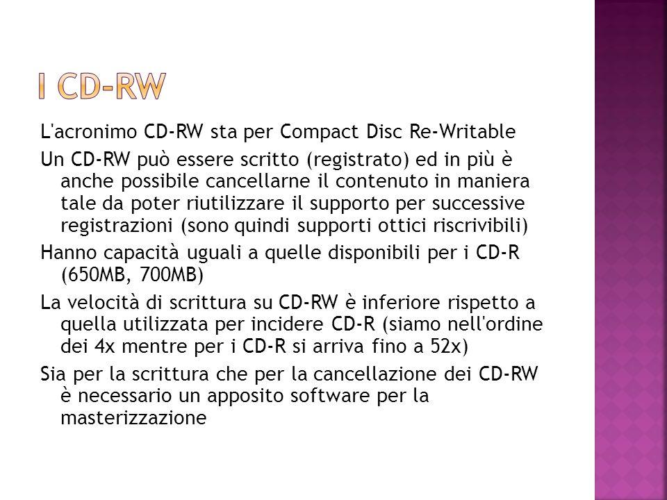L'acronimo CD-RW sta per Compact Disc Re-Writable Un CD-RW può essere scritto (registrato) ed in più è anche possibile cancellarne il contenuto in man