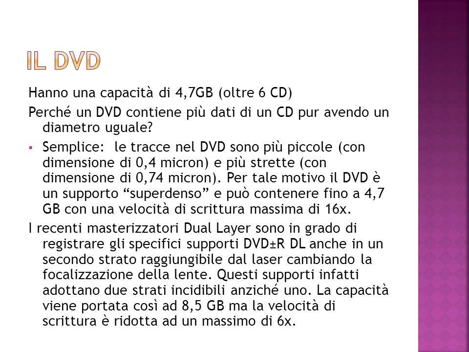 Hanno una capacità di 4,7GB (oltre 6 CD) Perché un DVD contiene più dati di un CD pur avendo un diametro uguale?  Semplice: le tracce nel DVD sono pi