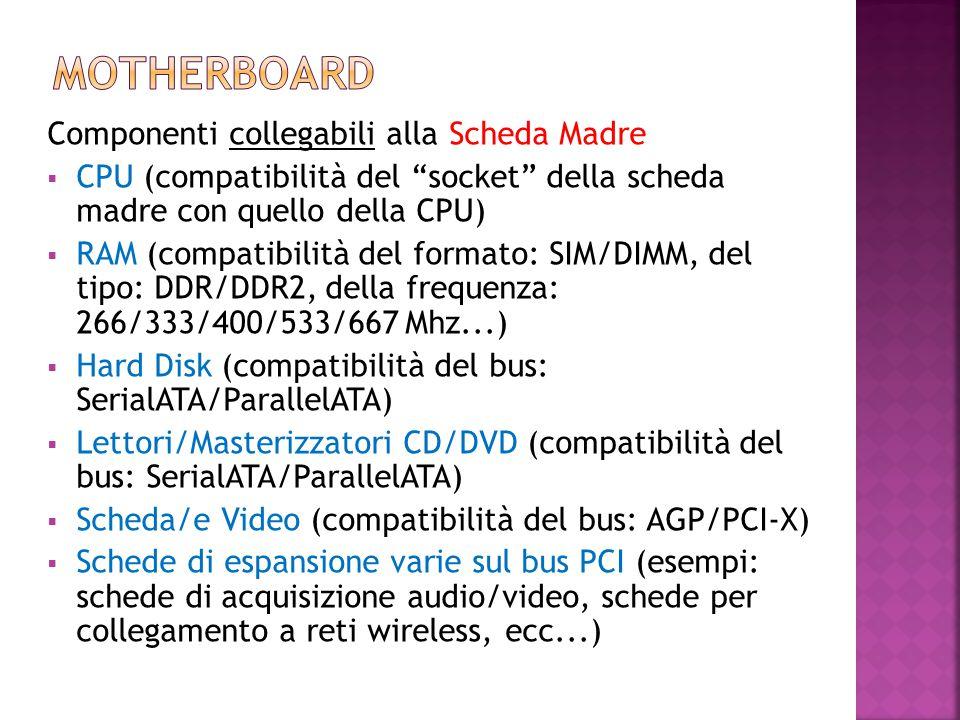 """Componenti collegabili alla Scheda Madre  CPU (compatibilità del """"socket"""" della scheda madre con quello della CPU)  RAM (compatibilità del formato:"""