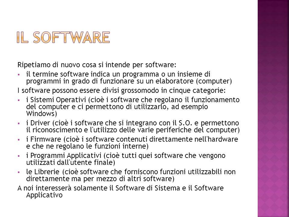 Ripetiamo di nuovo cosa si intende per software:  il termine software indica un programma o un insieme di programmi in grado di funzionare su un elab