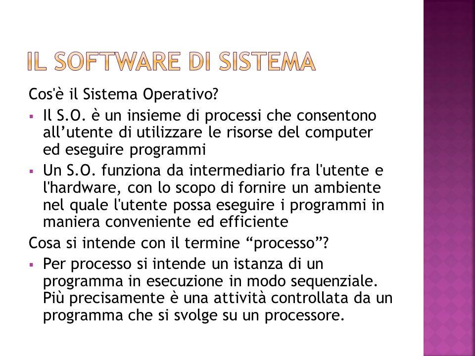 Cos'è il Sistema Operativo?  Il S.O. è un insieme di processi che consentono all'utente di utilizzare le risorse del computer ed eseguire programmi 