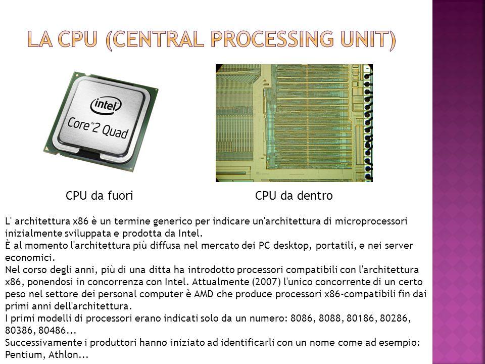 CPU da fuoriCPU da dentro L' architettura x86 è un termine generico per indicare un'architettura di microprocessori inizialmente sviluppata e prodotta