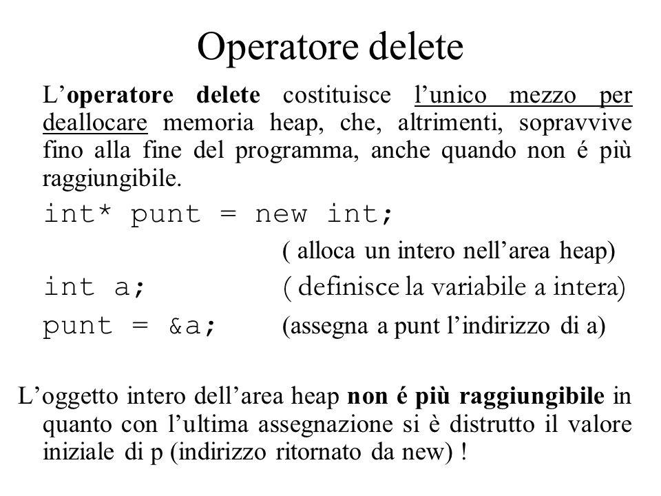 Operatore delete L'operatore delete costituisce l'unico mezzo per deallocare memoria heap, che, altrimenti, sopravvive fino alla fine del programma, anche quando non é più raggiungibile.